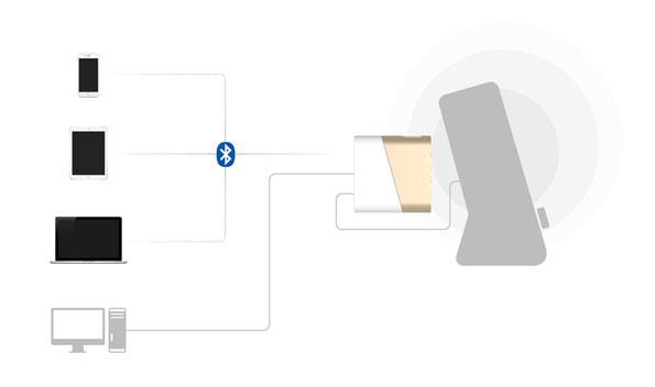 블루투스 오디오 리시버 SLASH-R3 용용2 스마트기기와 함께 PC, 앰프 등의 기기에 유선 연결이 가능합니다