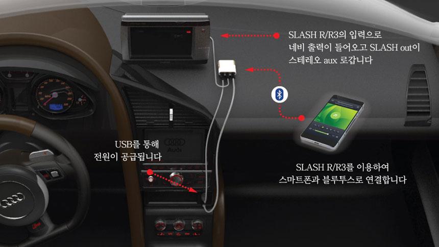 차량용 블루투스 오디오 리시버 SLASH-R은 네비게이션과 동시 사용이 가능합니다 전용 DAC 사용으로 카오디오의 고급 음질을 손실 없이 즐길 수 있습니다