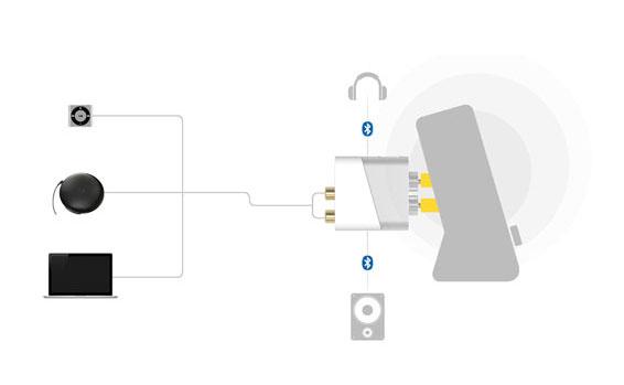 SLASH-T를 연결하면 MP3, CDP, 노트북 등에서 블루투스 스피커/헤드폰으로 음악을 송신할 수 있습니다